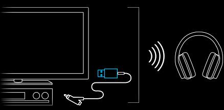 Buy the Logitech G933 Artemis Spectrum Black Wireless 7 1
